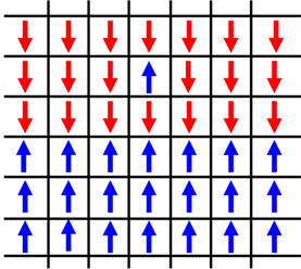 Ising model initial state