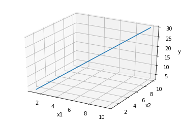 linear relationship for linear regression