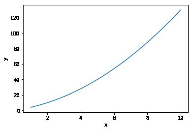 quadratic relationship for linear regression