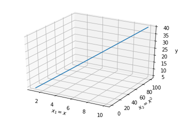 linear feature selection from quadratic relation