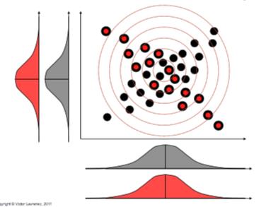 ML Interview Prep: Naive Bayes